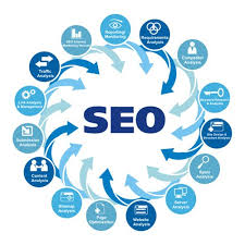 Tips for Making Your Website Search Engine Optimisation Friendly